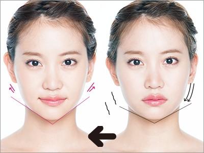 顔も体も健康的に瘦せる インナービューティまとめ
