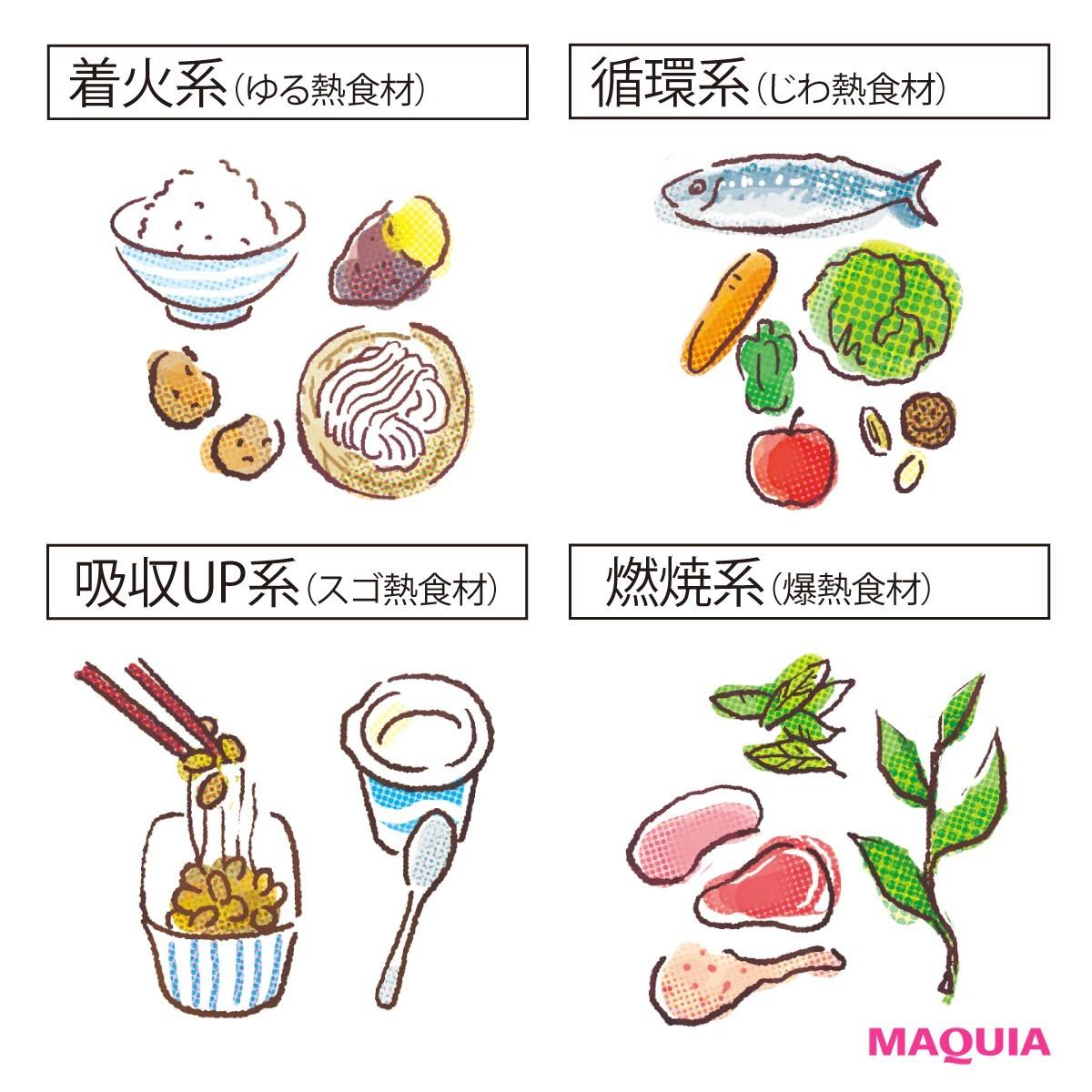 食べ物、エクササイズ…秋にすべきダイエットまとめ