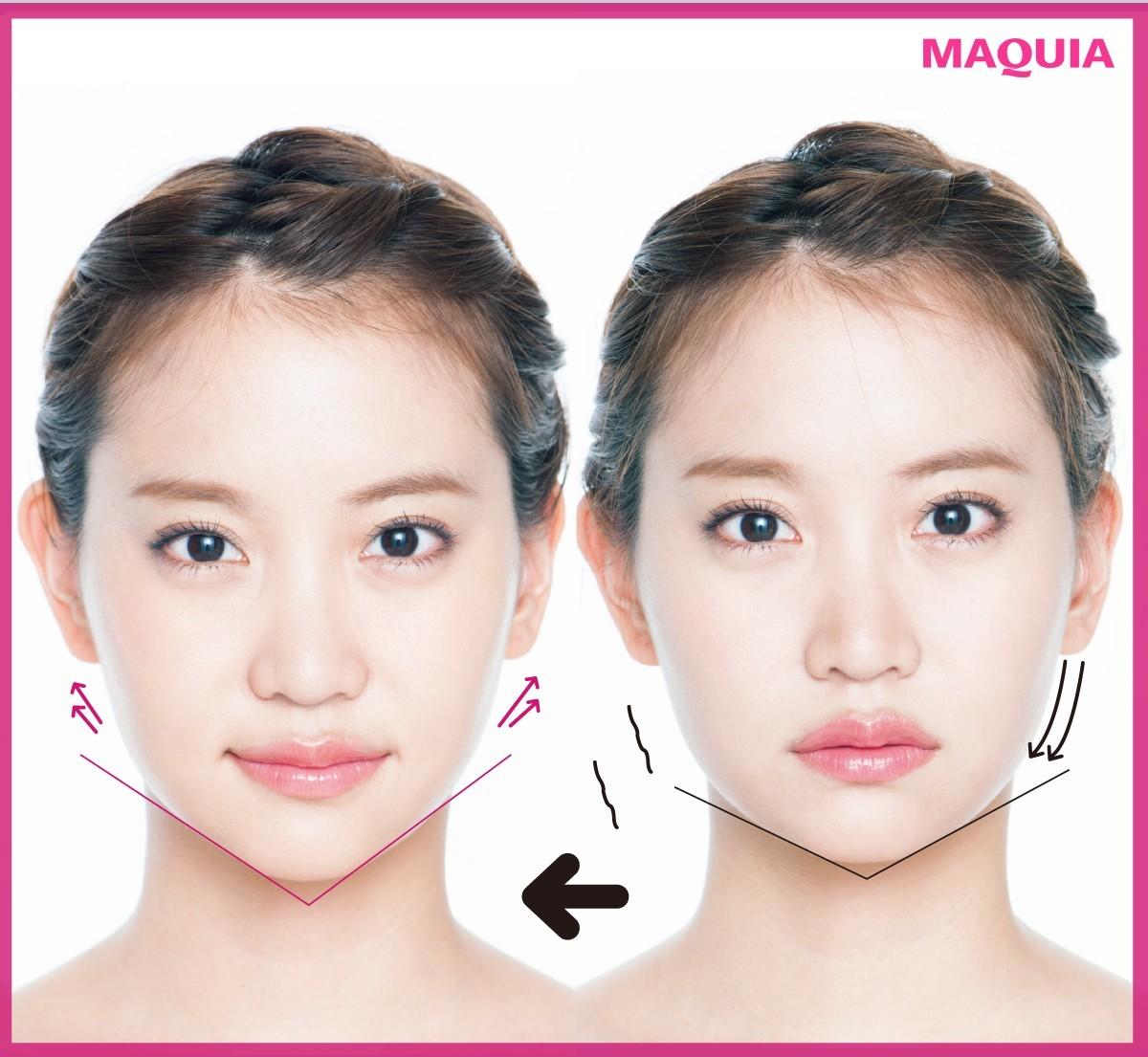 顔型タイプ別・下半顔エクササイズをまとめ読み