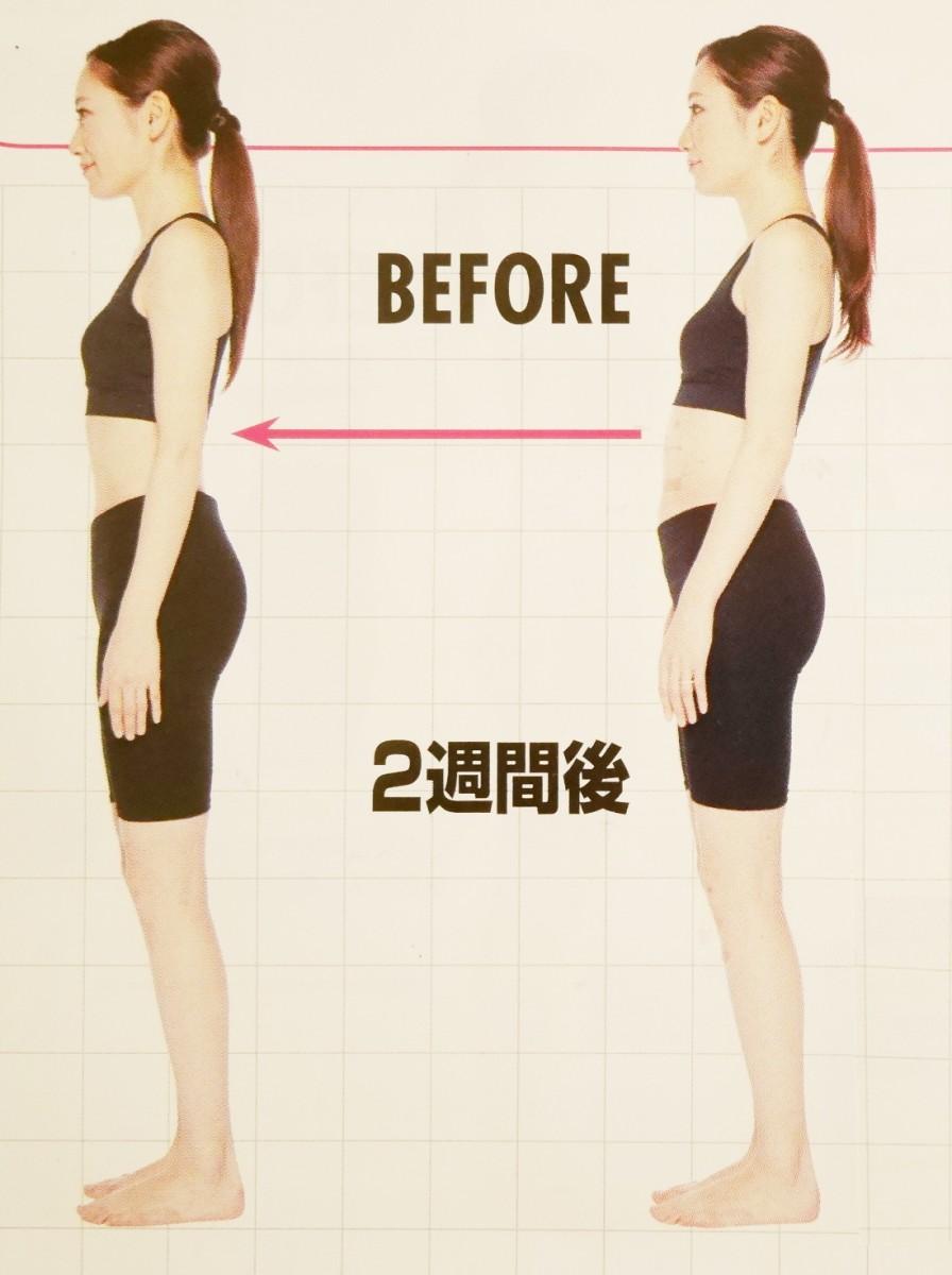 【MAQUA6月号】2週間でウエスト-6.2cm!森拓郎メソッドで本気痩せ!