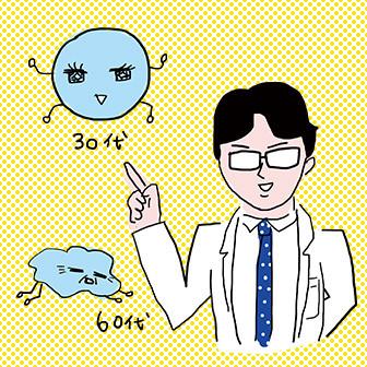 ヒアルロン酸のすべてを徹底解説!