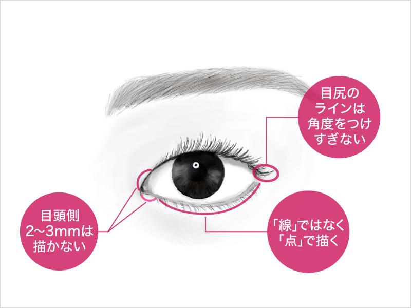 目尻のラインは角度をつけすぎない 目頭側2~3mmは描かない 「線」ではなく「点」で描く