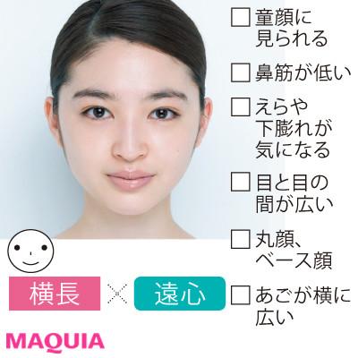 """あなたの顔タイプを診断! 小田切ヒロさんの""""小顔メイク""""は、光と影を操るのが必勝セオリー_1_2"""