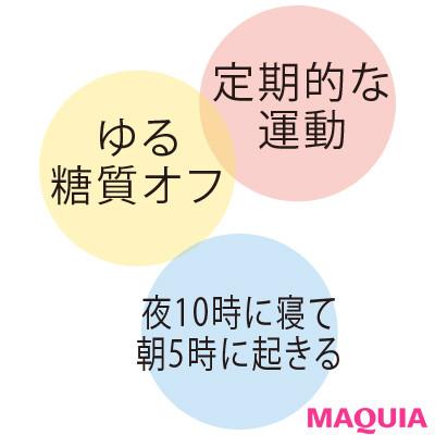 """5歳からかゆかった肌が好転! 小田ユイコさんの""""敏感肌""""手なづけ術を大公開_1_3"""