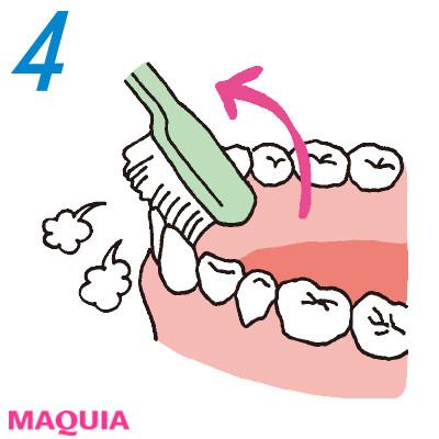 「口もと老け度」をチェック診断! 正しい歯磨き方法をおさらい_1_4