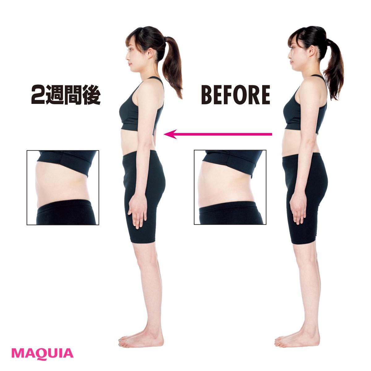"""""""お腹太りタイプ""""に最適なダイエット法はコレ! 筋肉量をUPさせて2週間で本気痩せ"""