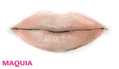 唇が薄い、タラコ唇etc.唇のタイプ別・愛情の傾向&開運リップのつくりかた_1_3
