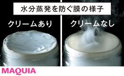 水分蒸発を防ぐ膜の様子