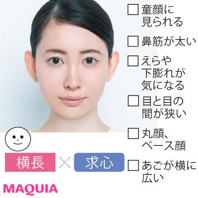 """あなたの顔タイプを診断! 小田切ヒロさんの""""小顔メイク""""は、光と影を操るのが必勝セオリー_1_1"""