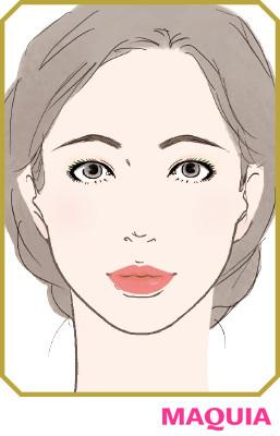 恋愛運が上がる眉って? 眉毛の描き方ひとつであなたの運命が変わる!_1_1