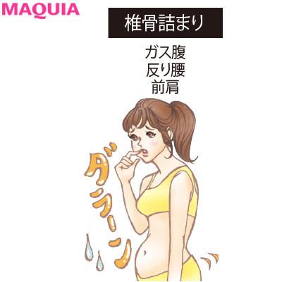 体型崩れの危険を回避! 骨格を整えてくびれを再生する基本のQ&A_1_3
