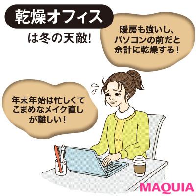 乾燥オフィス、忘年会etc. 働く美女子のTPPO別悩みを徹底リサーチ!_1_1