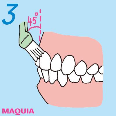 「口もと老け度」をチェック診断! 正しい歯磨き方法をおさらい_1_3
