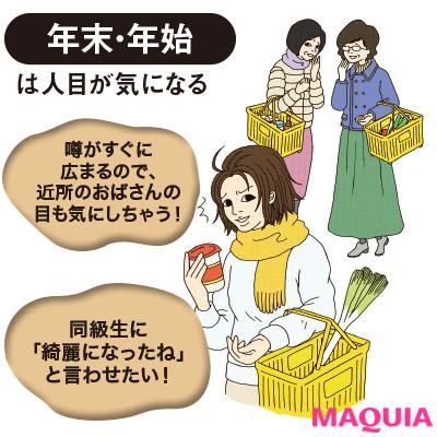 乾燥オフィス、忘年会etc. 働く美女子のTPPO別悩みを徹底リサーチ!_1_4
