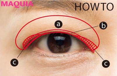「眉と目元が離れています。どうすれば?」永遠の目元悩みをテクとコスメで解決!_1_3