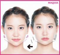 「美人との差は顔の下半分のバランス」自分の顔タイプを知って、整形級の美顔術!