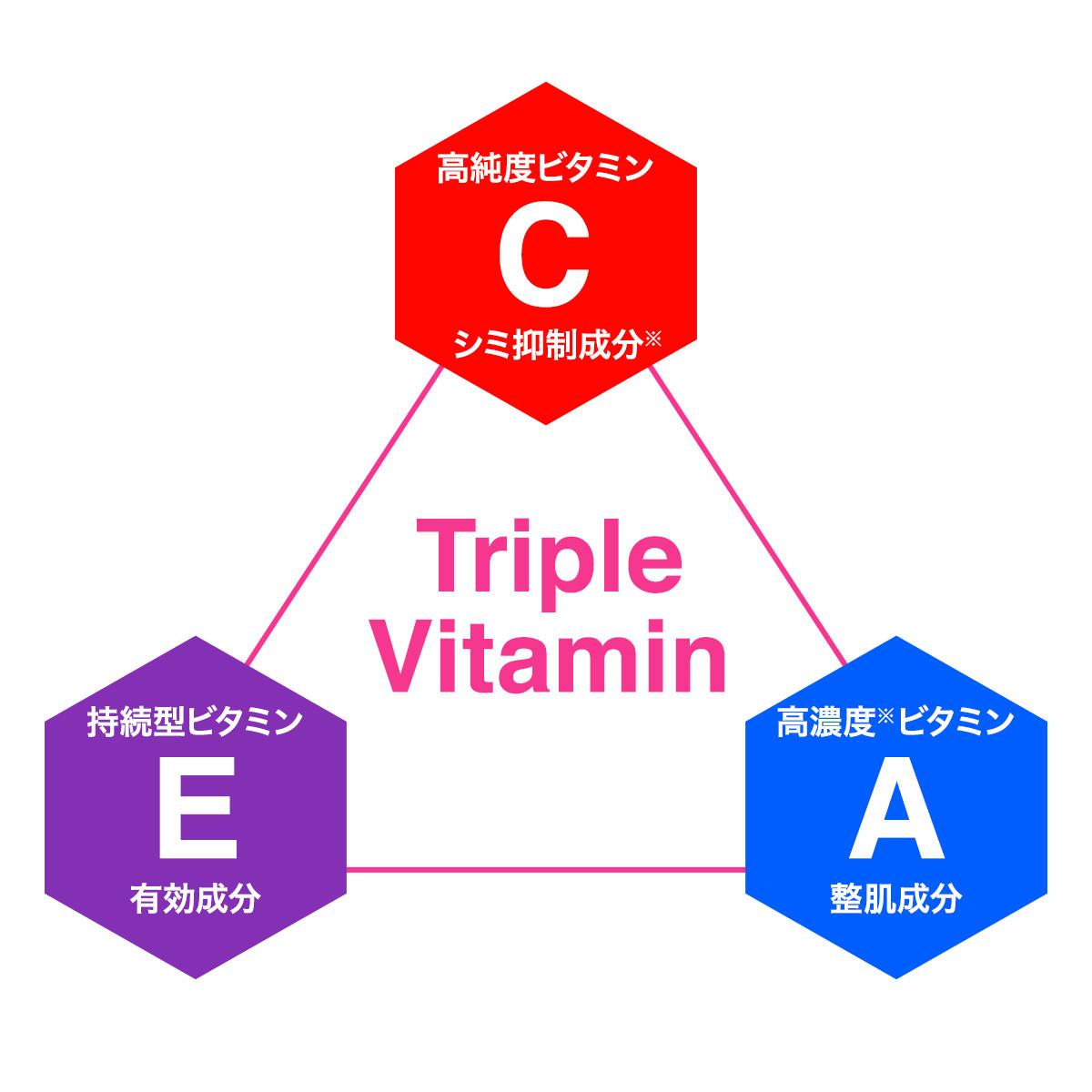トリプルビタミン