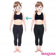 筋トレしてるのに痩せない! 思い込みダイエッターが3kg痩せるためのファイナルアンサー