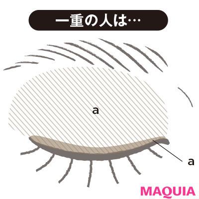 【カーキメイク】今秋のトレンド「メタリックカーキ」は単色使いがカギ!8
