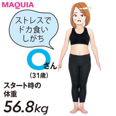 【本気で痩せたいあなたに】ストレスでドカ食い&1年で10㎏増! Oさんは痩せられる?