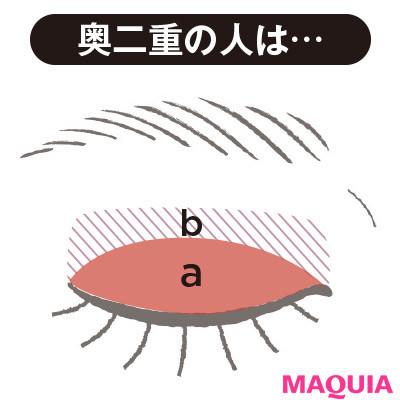 【柿色メイク】HOW TO-5