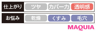 【パウダーファンデーション2020】モイストラボレイ カラーファンデーション_仕上がり・お悩み別