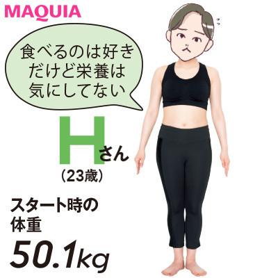 【本気で痩せたいあなたに】食べるの大好き&甘いもの中毒Hさんのダイエット日記
