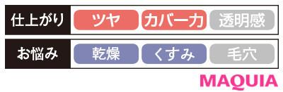 【クッションファンデーション2020】ランコム アプソリュ タン クッションコンパクト_2
