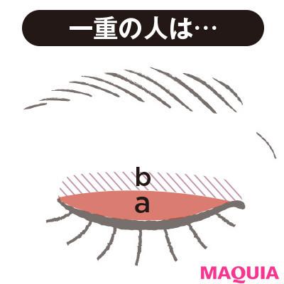 【柿色メイク】HOW TO-6