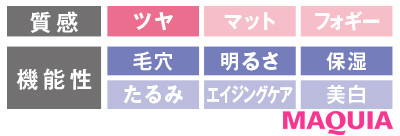 【2020年春夏のおすすめファンデーション&ベース】SHISEIDO シンクロスキン グロー クッションコンパクト_2