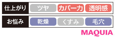 【パウダーファンデーション2020】草花木果 パウダーファンデーション N_仕上がり・お悩み別