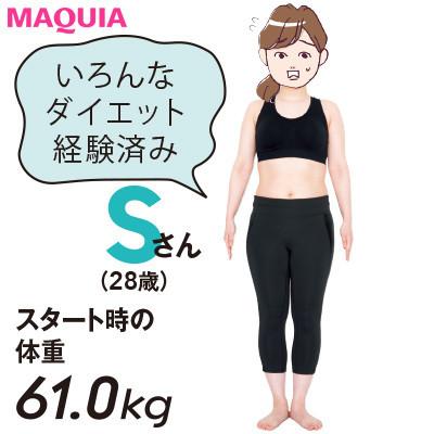 【本気で痩せたいあなたに】美容情報いっぱい! 思い込みダイエッターSさんが3kg痩せるまで