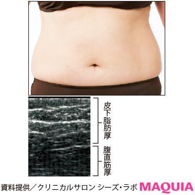 【痩せない理由】わき腹にも肉がついて腰全体が太くなる