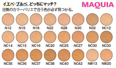 【クッションファンデーション2020】M・A・C スタジオ フィックス コンプリート カバレッジ クッション コンパクト SPF 50_3