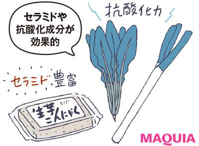 【花粉対策 | メイクの上から使えるスプレーなどおすすめアイテムまとめ】Q 外的刺激から肌を守る食べ物ってある?_