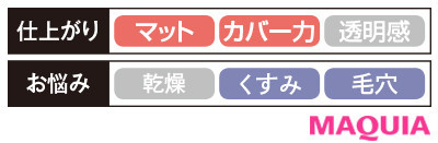 【クッションファンデーション2020】M・A・C スタジオ フィックス コンプリート カバレッジ クッション コンパクト SPF 50_2
