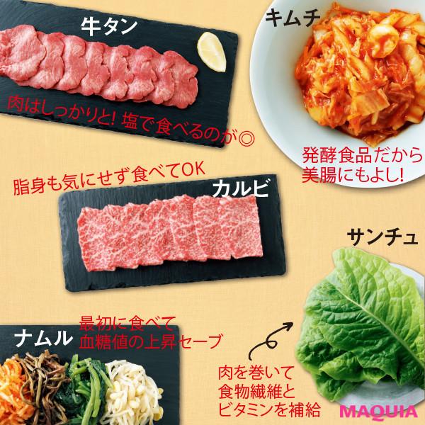 【本気で痩せたいあなたに】焼肉なら…肉はごはんでなくサンチュと共に
