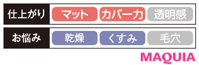 【パウダーファンデーション2020】ヴァーチェ ミネラルラスティング ファンデーション_仕上がり・お悩み別
